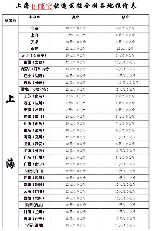 上海E邮宝发往全国各地的价格表