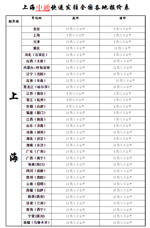 上海中通发全国_中通快递价格表